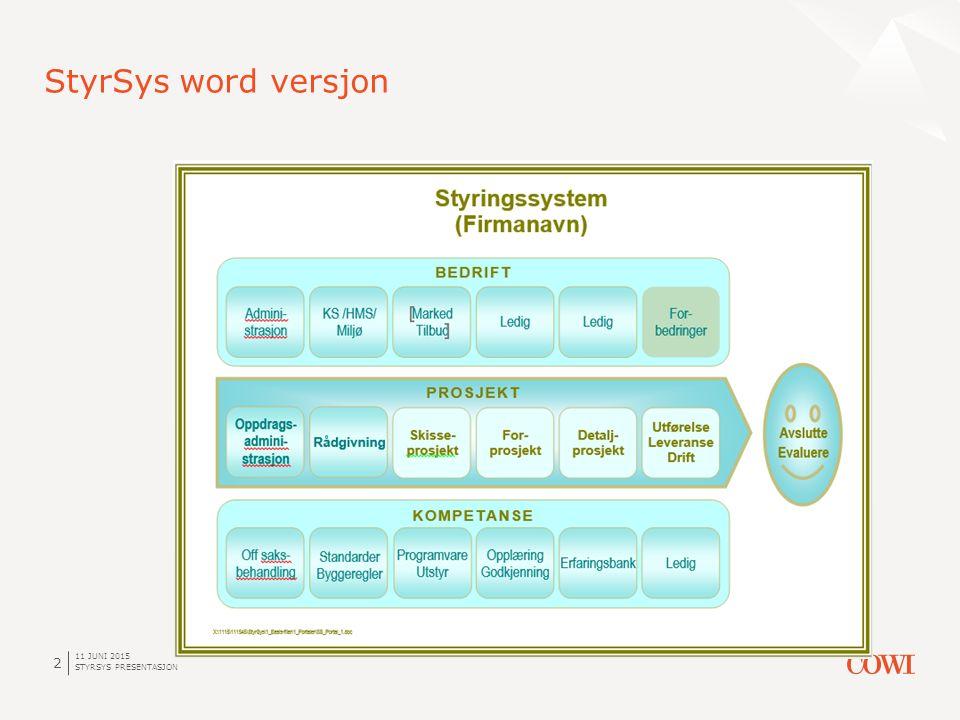 11 JUNI 2015 STYRSYS PRESENTASJON 2 StyrSys word versjon