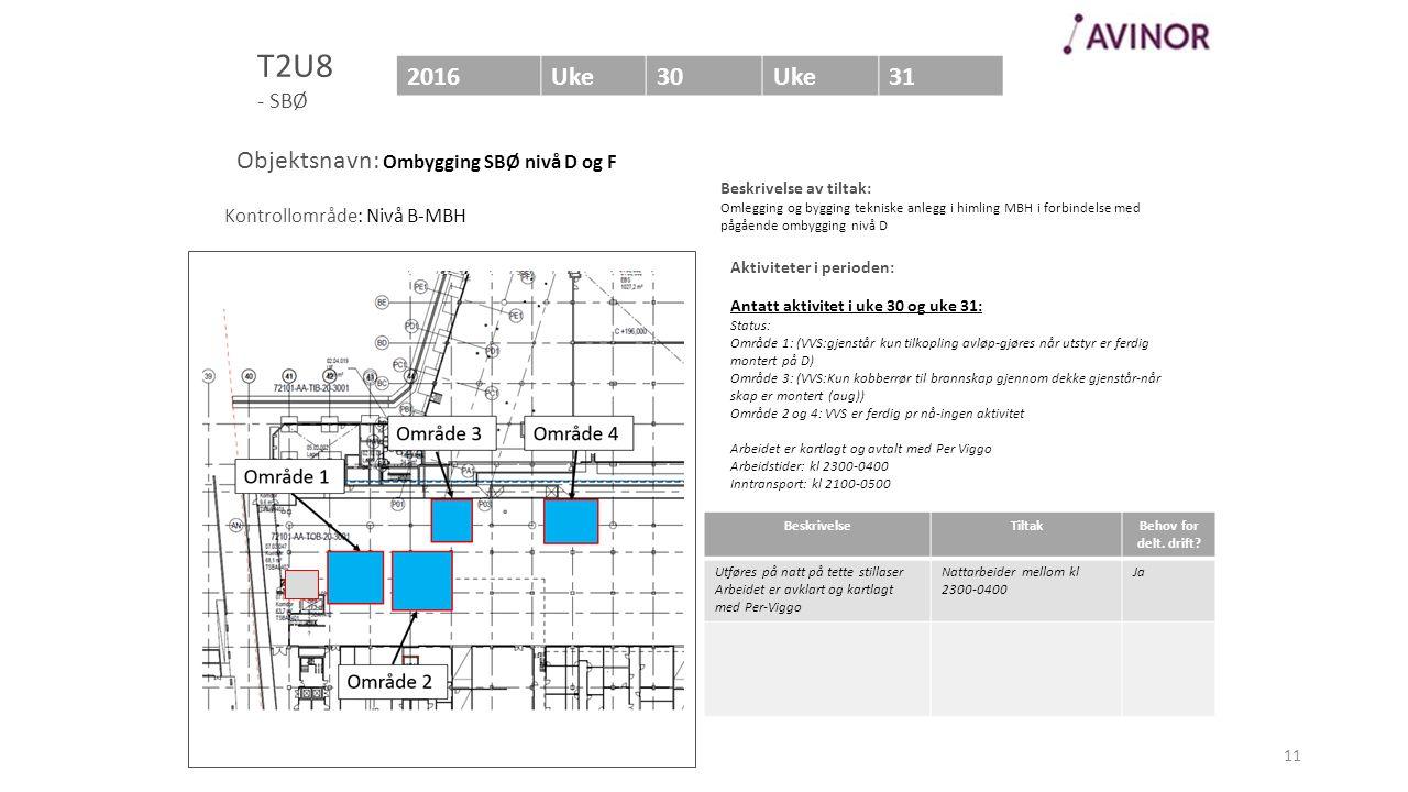 Bilde av område (Helst med en markering av området som berøres) Aktiviteter i perioden: Antatt aktivitet i uke 30 og uke 31: Status: Område 1: (VVS:gj
