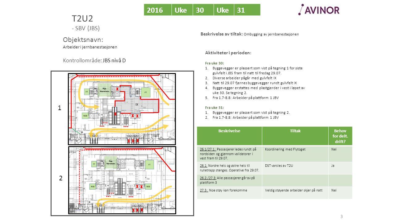 Aktiviteter i perioden: Fra uke 30: 1.Byggevegger er plassert som vist på tegning 1 for siste gulvfelt i JBS fram til natt til fredag 29.07. 2.Diverse