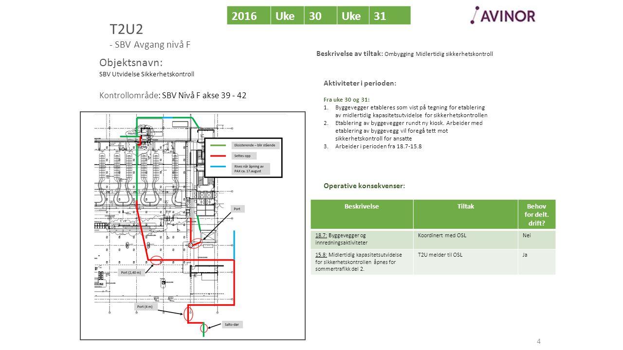 Aktiviteter i perioden: Fra uke 30 og 31: 1.Byggevegger etableres som vist på tegning for etablering av midlertidig kapasitetsutvidelse for sikkerhets
