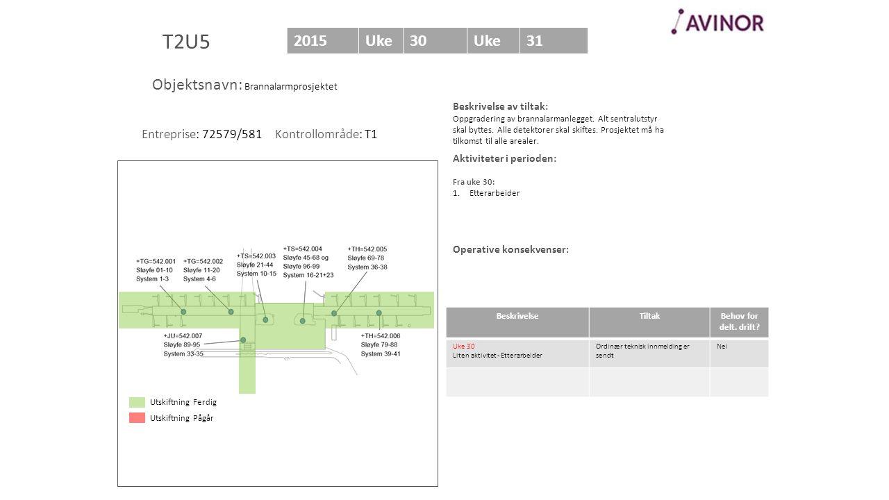 Bilde av område (Helst med en markering av området som berøres) Aktiviteter i perioden: Fra uke 30: 1.Etterarbeider Operative konsekvenser: T2U5 2015U