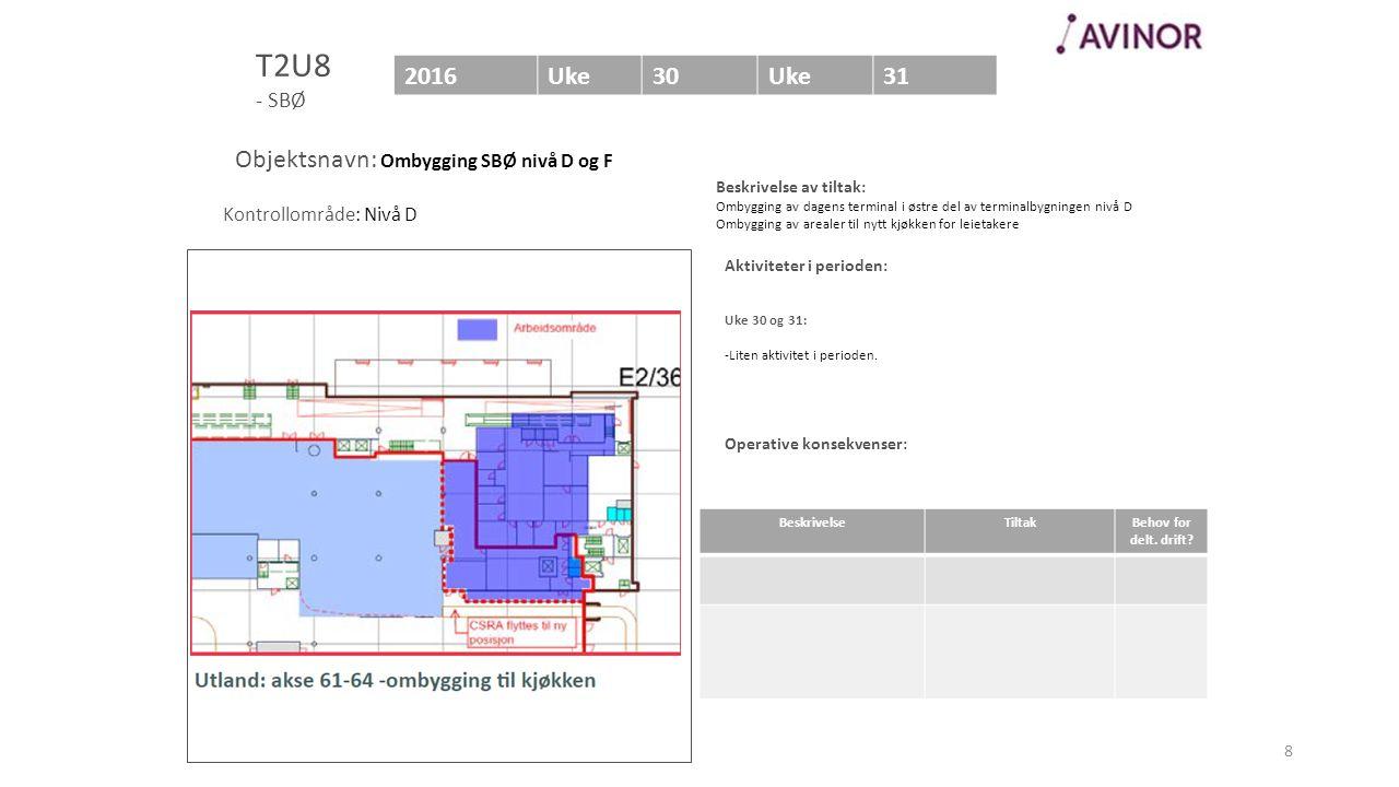 Bilde av område (Helst med en markering av området som berøres) Aktiviteter i perioden: Uke 30 og 31: -Liten aktivitet i perioden. Operative konsekven