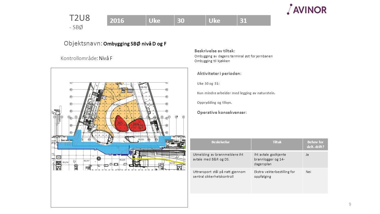 Aktiviteter i perioden: Uke 30 og 31: Arbeider gavl øst PVN – nivå D og F: -Stillasmontasje akse 57: Innkledningen av stillas ferdigstilles.