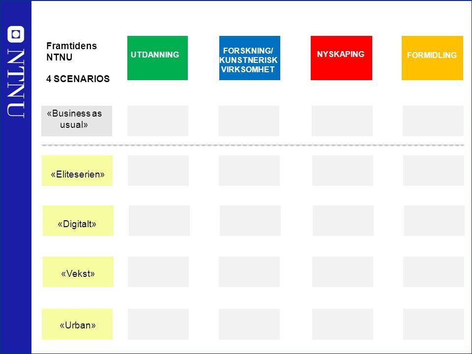 UTDANNING NYSKAPING FORSKNING/ KUNSTNERISK VIRKSOMHET FORMIDLING «Eliteserien» Framtidens NTNU 4 SCENARIOS «Vekst» «Digitalt» «Vekst» «Urban» «Business as usual»