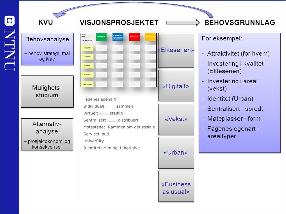 Alternativ- analyse – prosjektøkonomi og konsekvenser Alternativ- analyse – prosjektøkonomi og konsekvenser «Eliteserien» «Digitalt» «Vekst» «Business