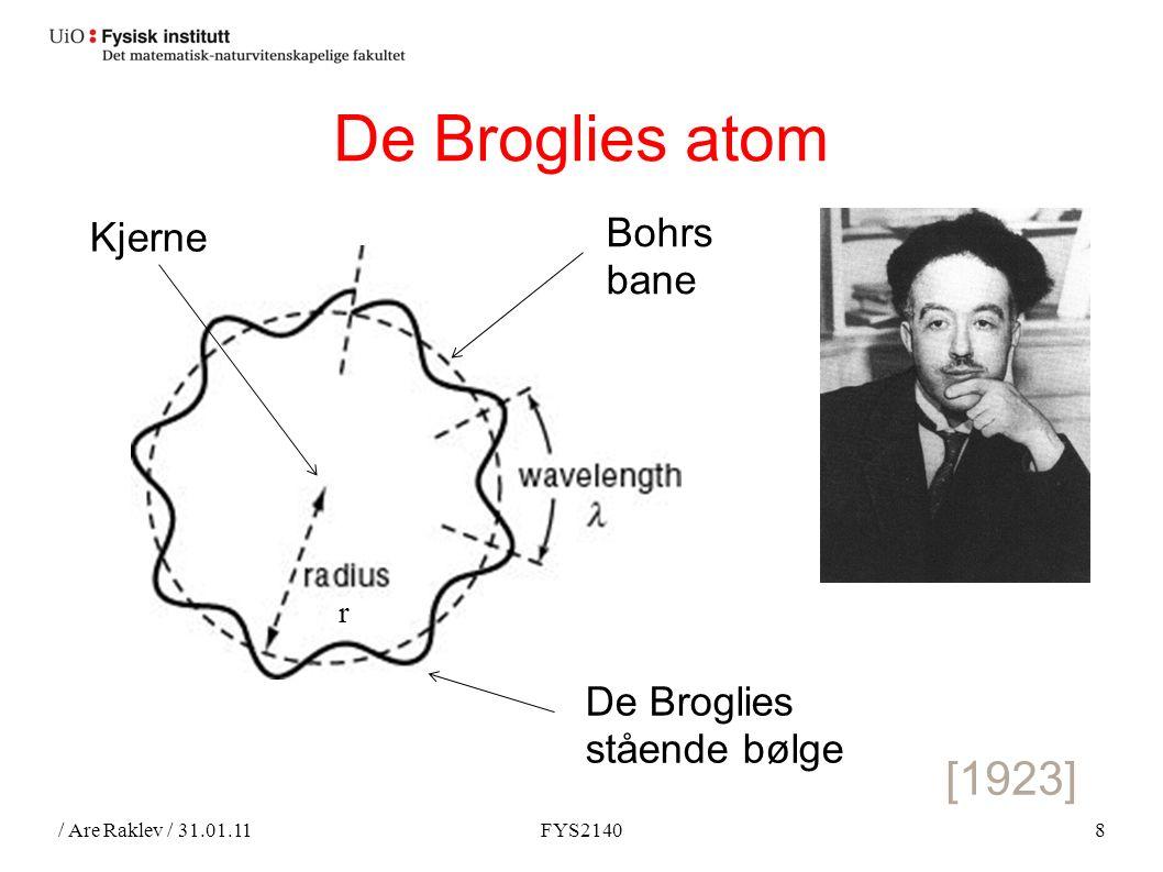 / Are Raklev / 31.01.11FYS21408 De Broglies atom r [1923] Kjerne Bohrs bane De Broglies stående bølge