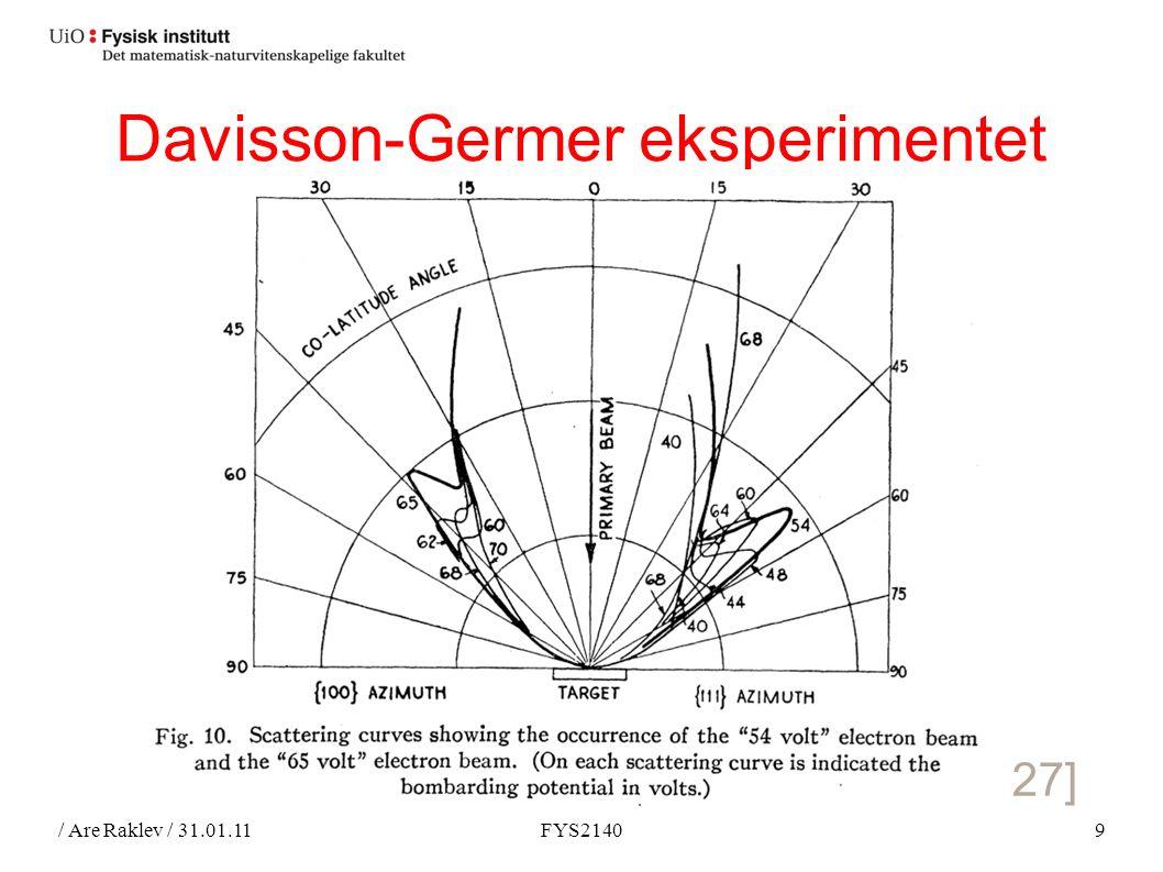/ Are Raklev / 31.01.11FYS21409 Davisson-Germer eksperimentet [Davidson, Germer, 1927]