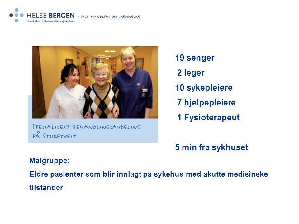 19 senger 2 leger 10 sykepleiere 7 hjelpepleiere 1 Fysioterapeut 5 min fra sykhuset Målgruppe: Eldre pasienter som blir innlagt på sykehus med akutte medisinske tilstander
