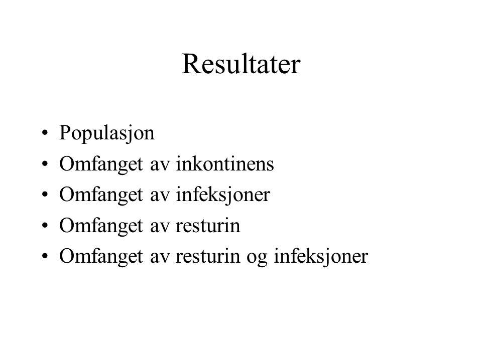 Resultater Populasjon Omfanget av inkontinens Omfanget av infeksjoner Omfanget av resturin Omfanget av resturin og infeksjoner