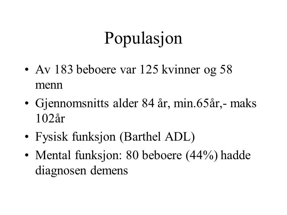Populasjon Av 183 beboere var 125 kvinner og 58 menn Gjennomsnitts alder 84 år, min.65år,- maks 102år Fysisk funksjon (Barthel ADL) Mental funksjon: 80 beboere (44%) hadde diagnosen demens