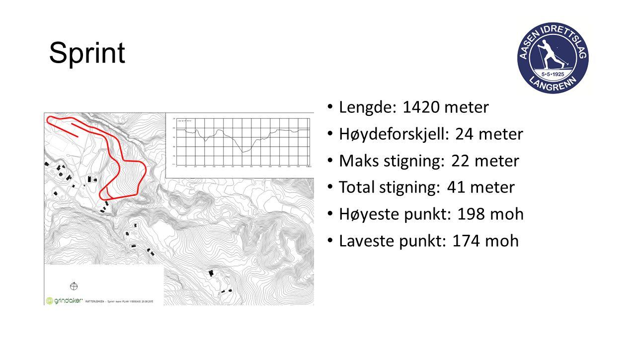 Sprint Lengde: 1420 meter Høydeforskjell: 24 meter Maks stigning: 22 meter Total stigning: 41 meter Høyeste punkt: 198 moh Laveste punkt: 174 moh
