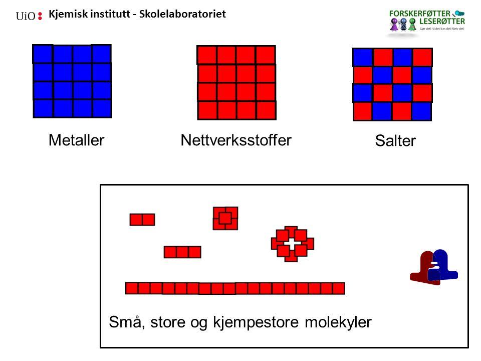 Kjemisk institutt - Skolelaboratoriet Kort repetisjon Bare én type atomer: Grunnstoffer Minst to forskjellige atomer: Kjemiske forbindelser