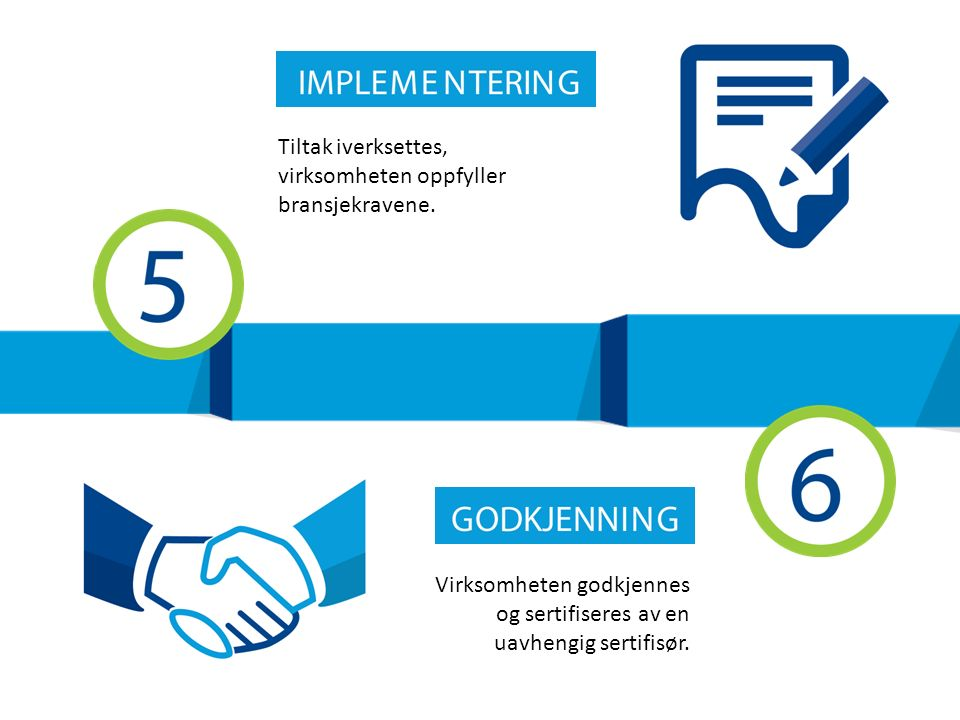 Virksomheten godkjennes og sertifiseres av en uavhengig sertifisør.