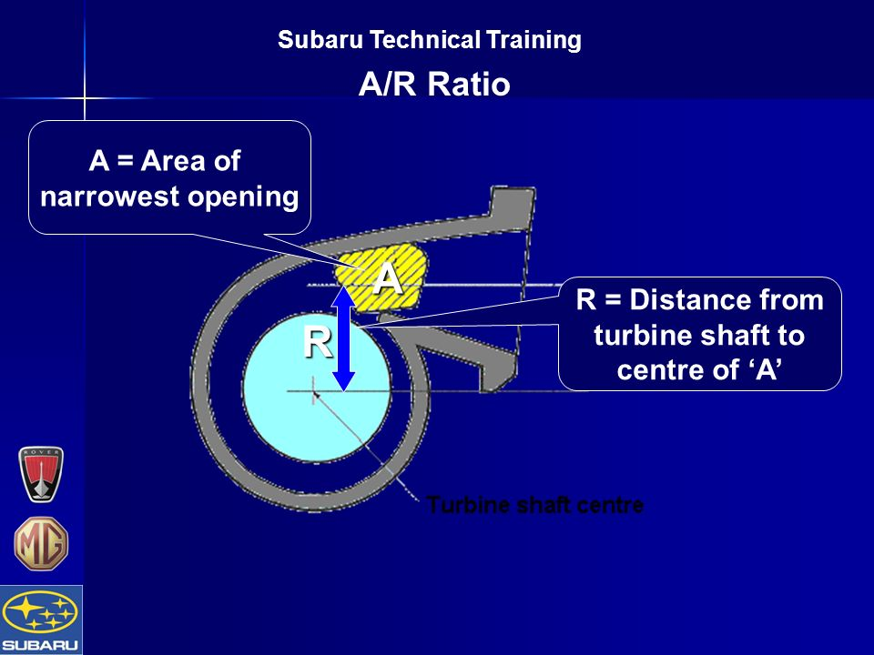 A/R Ratio Subaru Technical Training A A = Area of narrowest opening R R = Distance from turbine shaft to centre of 'A'
