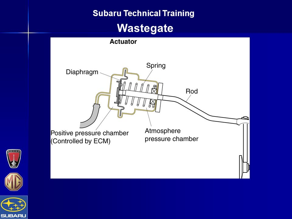 Subaru Technical Training Wastegate