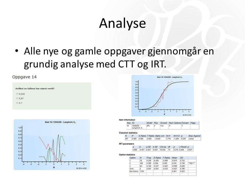 Analyse Alle nye og gamle oppgaver gjennomgår en grundig analyse med CTT og IRT.