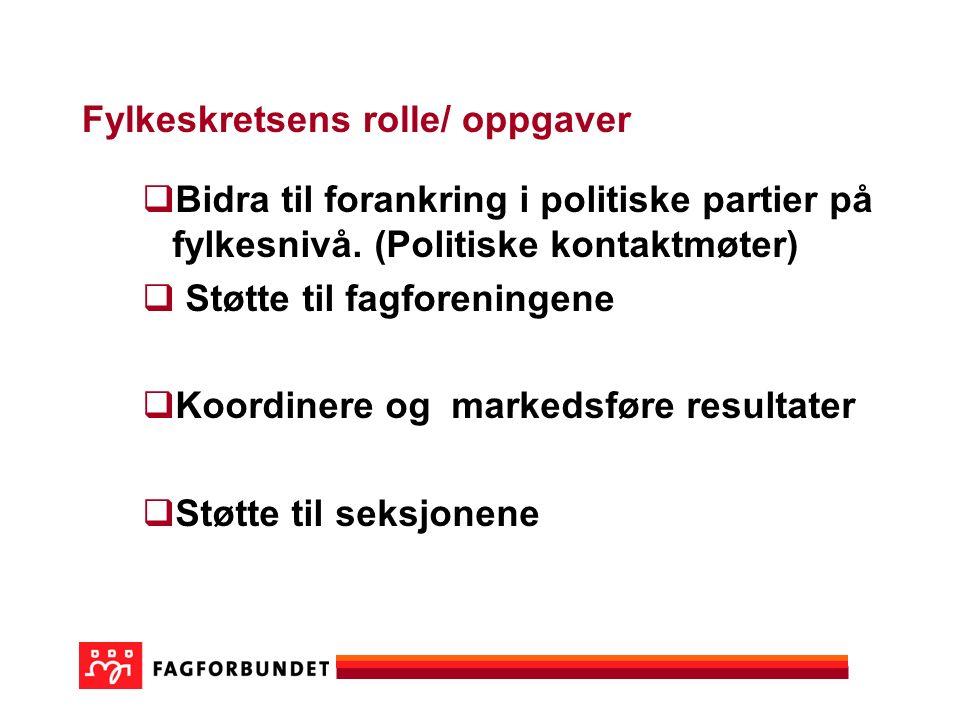 Fylkeskretsens rolle/ oppgaver  Bidra til forankring i politiske partier på fylkesnivå. (Politiske kontaktmøter)  Støtte til fagforeningene  Koordi