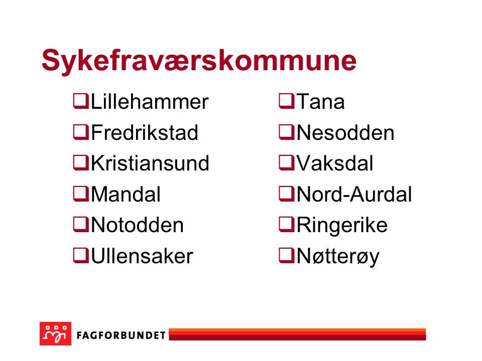 Sykefraværskommune  Lillehammer  Fredrikstad  Kristiansund  Mandal  Notodden  Ullensaker  Tana  Nesodden  Vaksdal  Nord-Aurdal  Ringerike  Nøtterøy