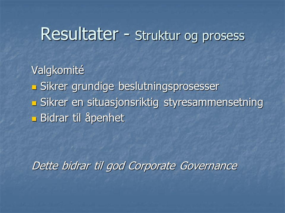 Resultater - Struktur og prosess Valgkomité Sikrer grundige beslutningsprosesser Sikrer grundige beslutningsprosesser Sikrer en situasjonsriktig styresammensetning Sikrer en situasjonsriktig styresammensetning Bidrar til åpenhet Bidrar til åpenhet Dette bidrar til god Corporate Governance