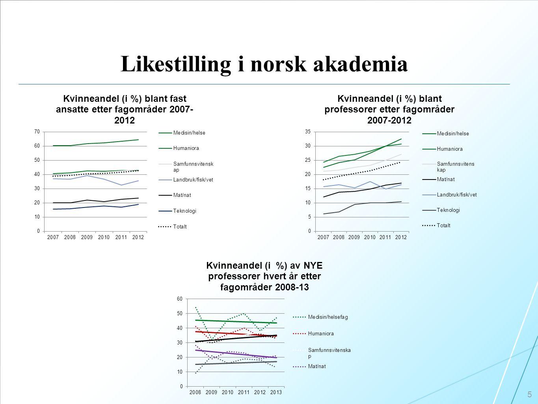 Likestilling i norsk akademia 5