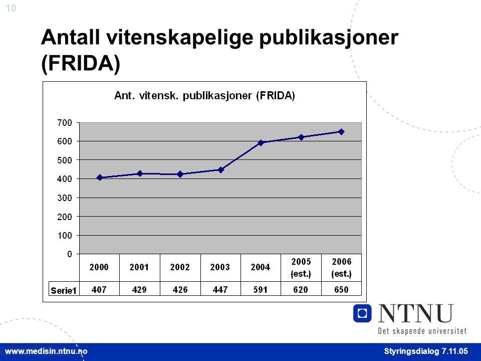 10 Styringsdialog 7.11.05 www.medisin.ntnu.no Antall vitenskapelige publikasjoner (FRIDA)