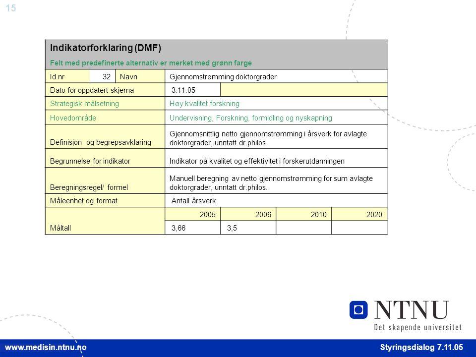 15 Styringsdialog 7.11.05 www.medisin.ntnu.no Indikatorforklaring (DMF) Felt med predefinerte alternativ er merket med grønn farge Id.nr32NavnGjennomstrømming doktorgrader Dato for oppdatert skjema 3.11.05 Strategisk målsetningHøy kvalitet forskning HovedområdeUndervisning, Forskning, formidling og nyskapning Definisjon og begrepsavklaring Gjennomsnittlig netto gjennomstrømming i årsverk for avlagte doktorgrader, unntatt dr.philos.