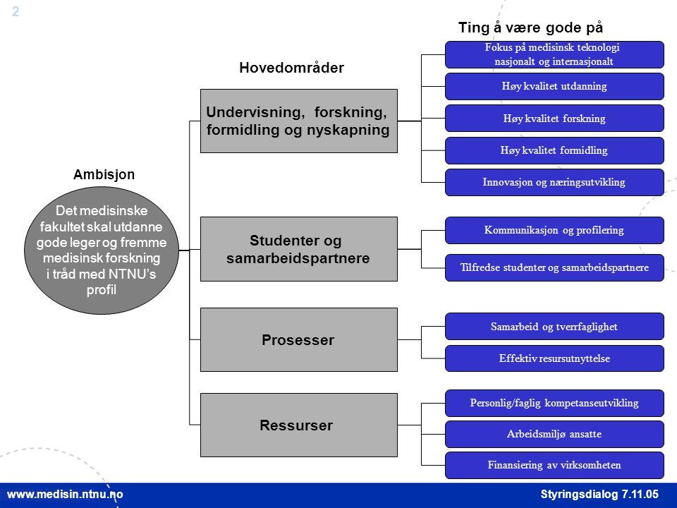 53 Styringsdialog 7.11.05 www.medisin.ntnu.no 120-opptak til medisinstudiet Økning av NTNUs bevilgning som følge av økt studentopptak på medisin:
