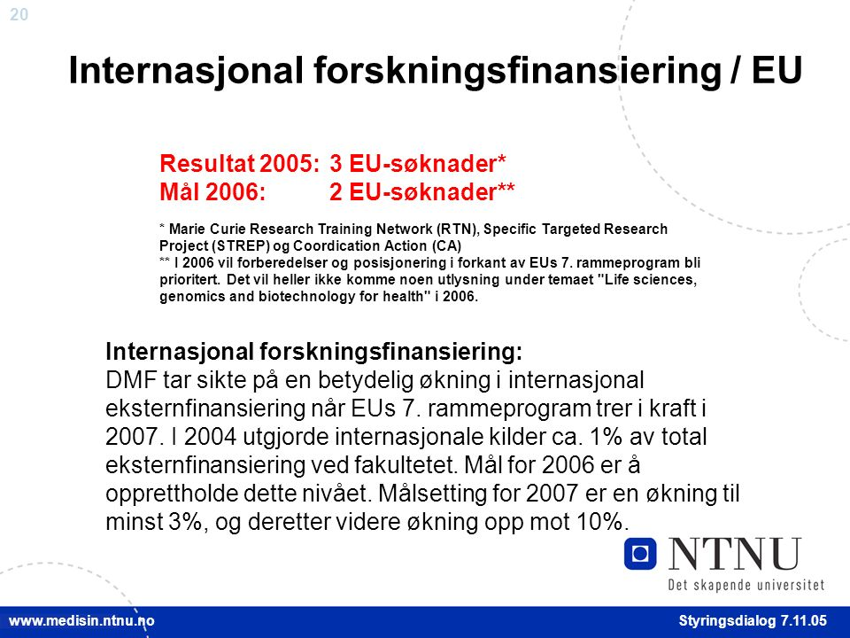 20 Styringsdialog 7.11.05 www.medisin.ntnu.no Internasjonal forskningsfinansiering / EU Resultat 2005:3 EU-søknader* Mål 2006:2 EU-søknader** * Marie Curie Research Training Network (RTN), Specific Targeted Research Project (STREP) og Coordication Action (CA) ** I 2006 vil forberedelser og posisjonering i forkant av EUs 7.