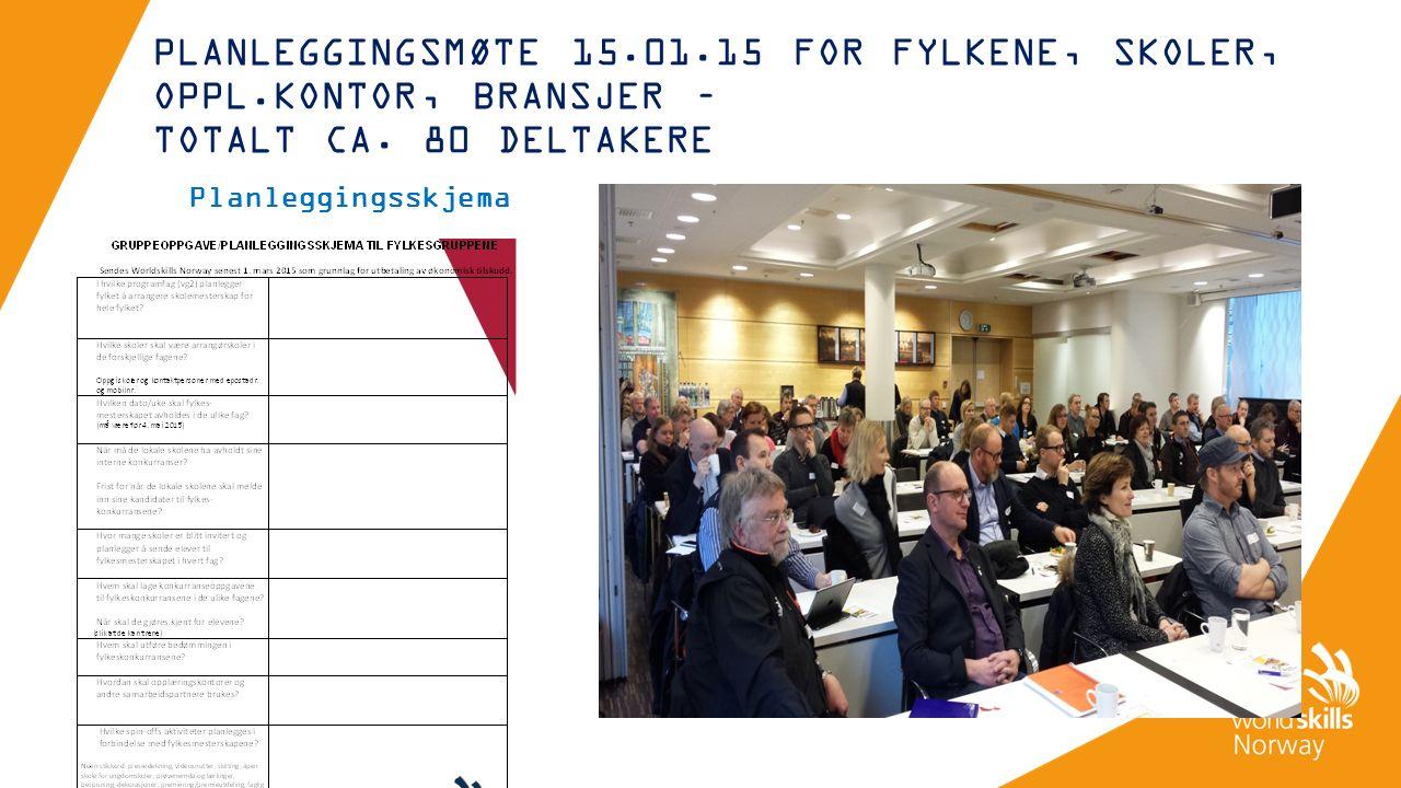PLANLEGGINGSMØTE 15.01.15 FOR FYLKENE, SKOLER, OPPL.KONTOR, BRANSJER – TOTALT CA. 80 DELTAKERE Planleggingsskjema