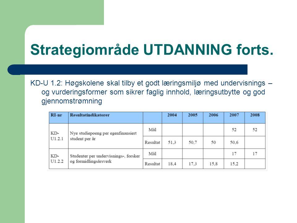Strategiområde UTDANNING forts. KD-U 1.2: Høgskolene skal tilby et godt læringsmiljø med undervisnings – og vurderingsformer som sikrer faglig innhold