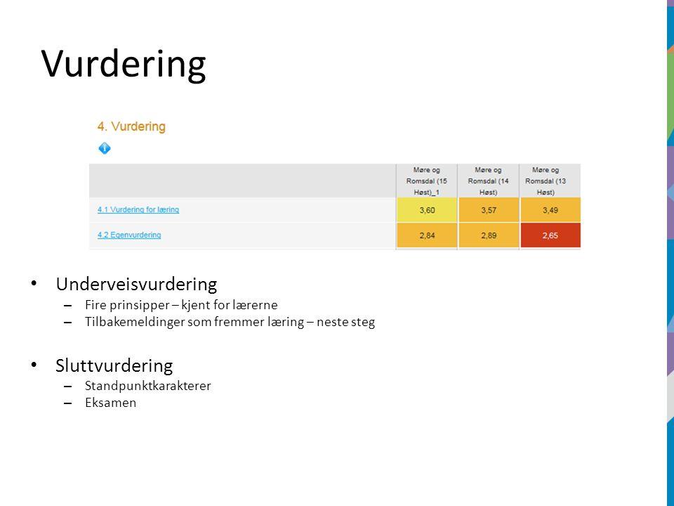 Vurdering Underveisvurdering – Fire prinsipper – kjent for lærerne – Tilbakemeldinger som fremmer læring – neste steg Sluttvurdering – Standpunktkarakterer – Eksamen