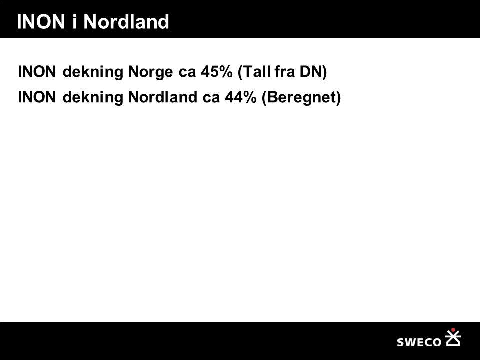 INON i Nordland INON dekning Norge ca 45% (Tall fra DN) INON dekning Nordland ca 44% (Beregnet)
