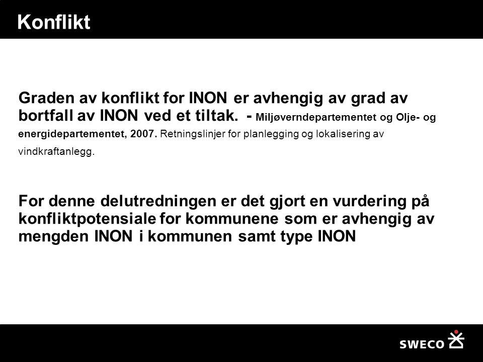 Konflikt Graden av konflikt for INON er avhengig av grad av bortfall av INON ved et tiltak.
