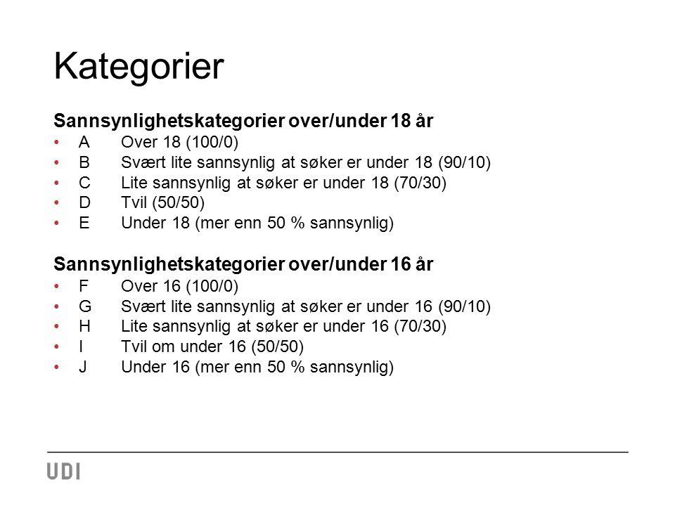 7 Kategorier Sannsynlighetskategorier over/under 18 år AOver 18 (100/0) BSvært lite sannsynlig at søker er under 18 (90/10) CLite sannsynlig at søker er under 18 (70/30) DTvil (50/50) E Under 18 (mer enn 50 % sannsynlig) Sannsynlighetskategorier over/under 16 år FOver 16 (100/0) GSvært lite sannsynlig at søker er under 16 (90/10) HLite sannsynlig at søker er under 16 (70/30) ITvil om under 16 (50/50) JUnder 16 (mer enn 50 % sannsynlig)