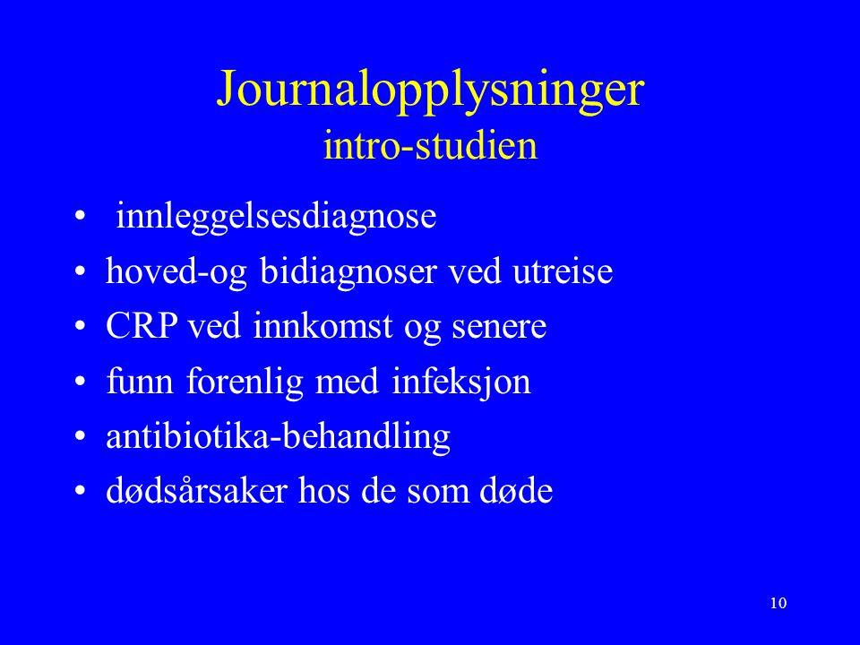 10 Journalopplysninger intro-studien innleggelsesdiagnose hoved-og bidiagnoser ved utreise CRP ved innkomst og senere funn forenlig med infeksjon antibiotika-behandling dødsårsaker hos de som døde
