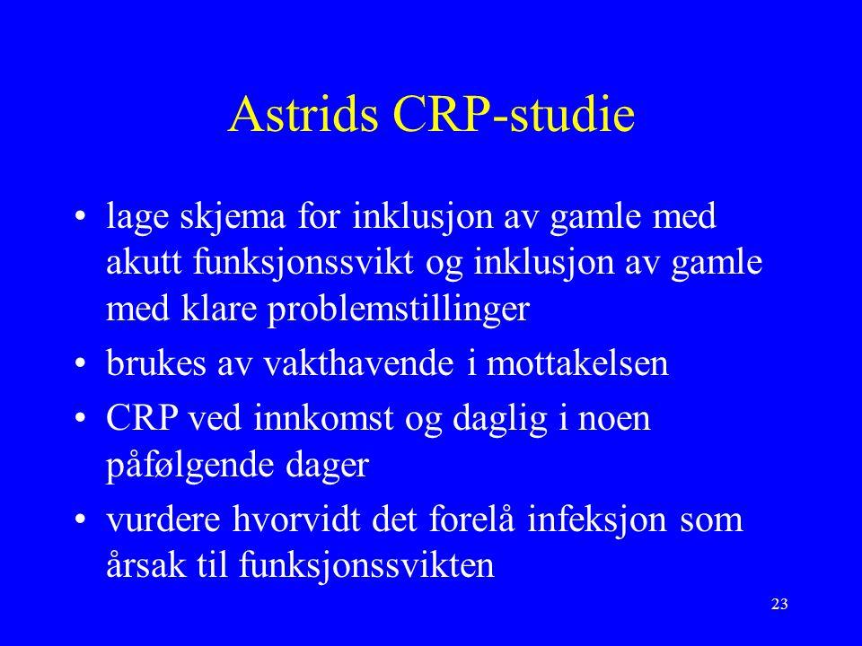 23 Astrids CRP-studie lage skjema for inklusjon av gamle med akutt funksjonssvikt og inklusjon av gamle med klare problemstillinger brukes av vakthavende i mottakelsen CRP ved innkomst og daglig i noen påfølgende dager vurdere hvorvidt det forelå infeksjon som årsak til funksjonssvikten