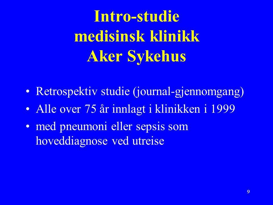 9 Intro-studie medisinsk klinikk Aker Sykehus Retrospektiv studie (journal-gjennomgang) Alle over 75 år innlagt i klinikken i 1999 med pneumoni eller sepsis som hoveddiagnose ved utreise