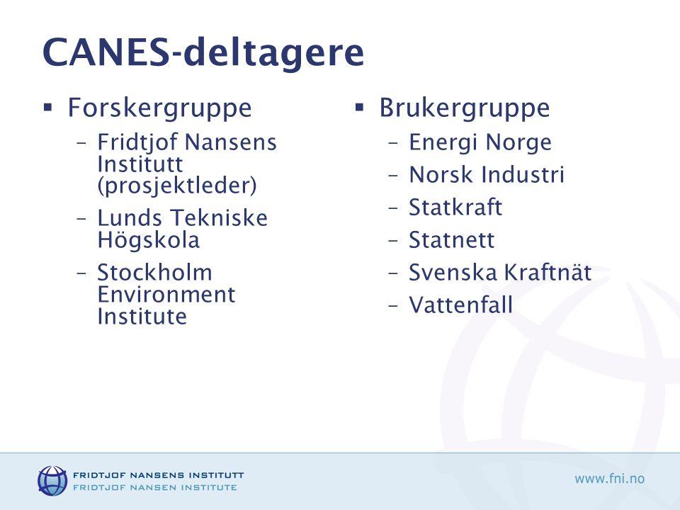 CANES-deltagere  Forskergruppe –Fridtjof Nansens Institutt (prosjektleder) –Lunds Tekniske Högskola –Stockholm Environment Institute  Brukergruppe –