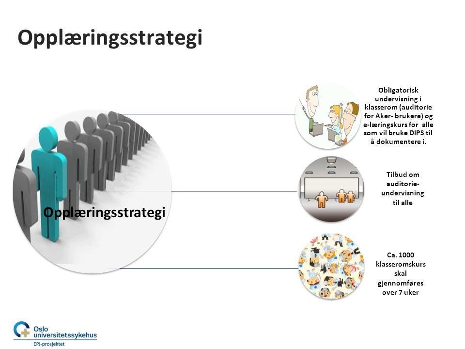 Opplæringsstrategi Obligatorisk undervisning i klasserom (auditorie for Aker- brukere) og e-læringskurs for alle som vil bruke DIPS til å dokumentere i.