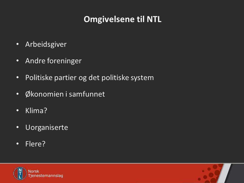 Omgivelsene til NTL Arbeidsgiver Andre foreninger Politiske partier og det politiske system Økonomien i samfunnet Klima? Uorganiserte Flere?