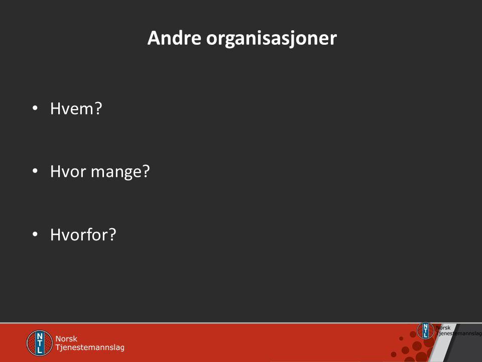 Andre organisasjoner Hvem? Hvor mange? Hvorfor?