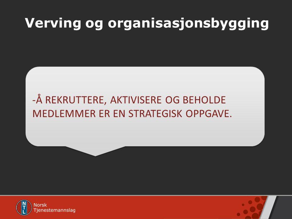 Verving og organisasjonsbygging -Å REKRUTTERE, AKTIVISERE OG BEHOLDE MEDLEMMER ER EN STRATEGISK OPPGAVE.