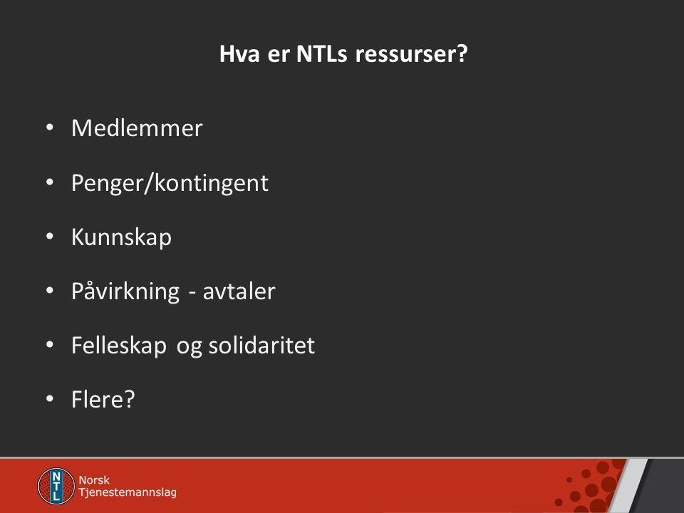 Hva er NTLs ressurser? Medlemmer Penger/kontingent Kunnskap Påvirkning - avtaler Felleskap og solidaritet Flere?
