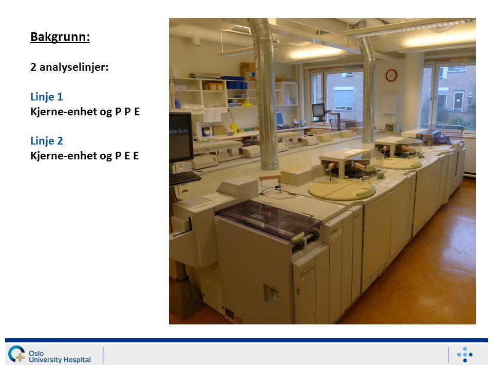Bakgrunn: 2 analyselinjer: Linje 1 Kjerne-enhet og P P E Linje 2 Kjerne-enhet og P E E
