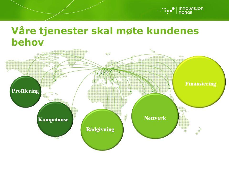 Våre tjenester skal møte kundenes behov Profilering Kompetanse Rådgivning Nettverk Finansiering