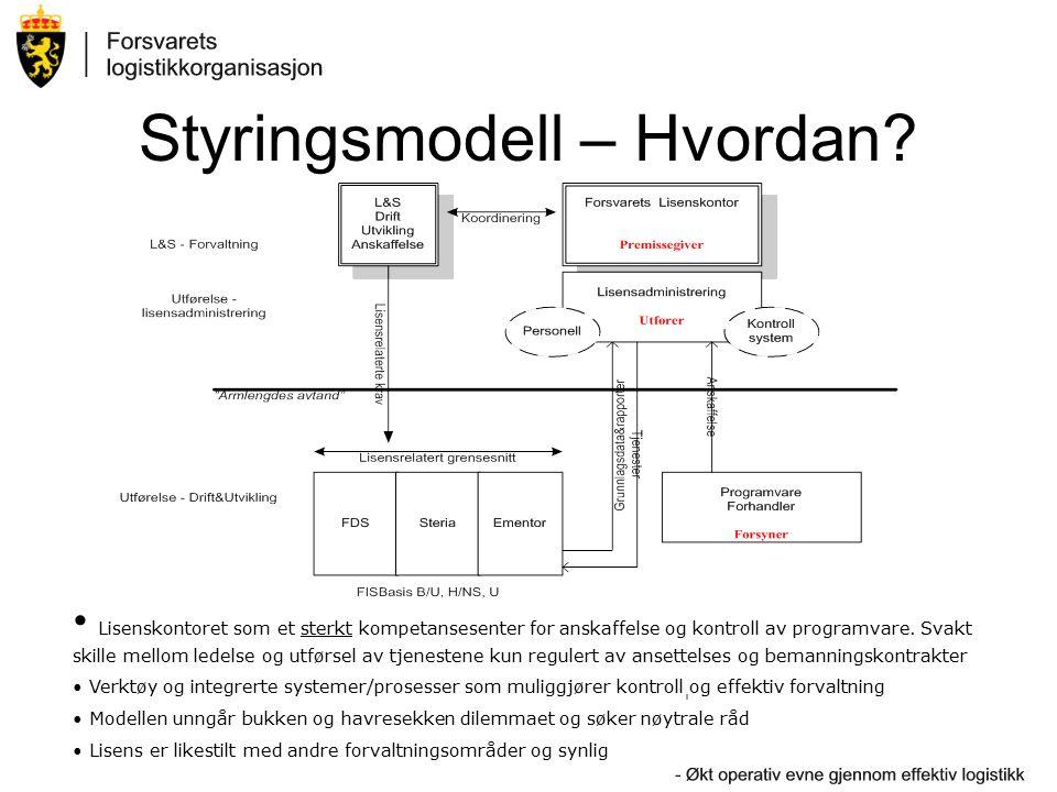 Styringsmodell – Hvordan? Lisenskontoret som et sterkt kompetansesenter for anskaffelse og kontroll av programvare. Svakt skille mellom ledelse og utf