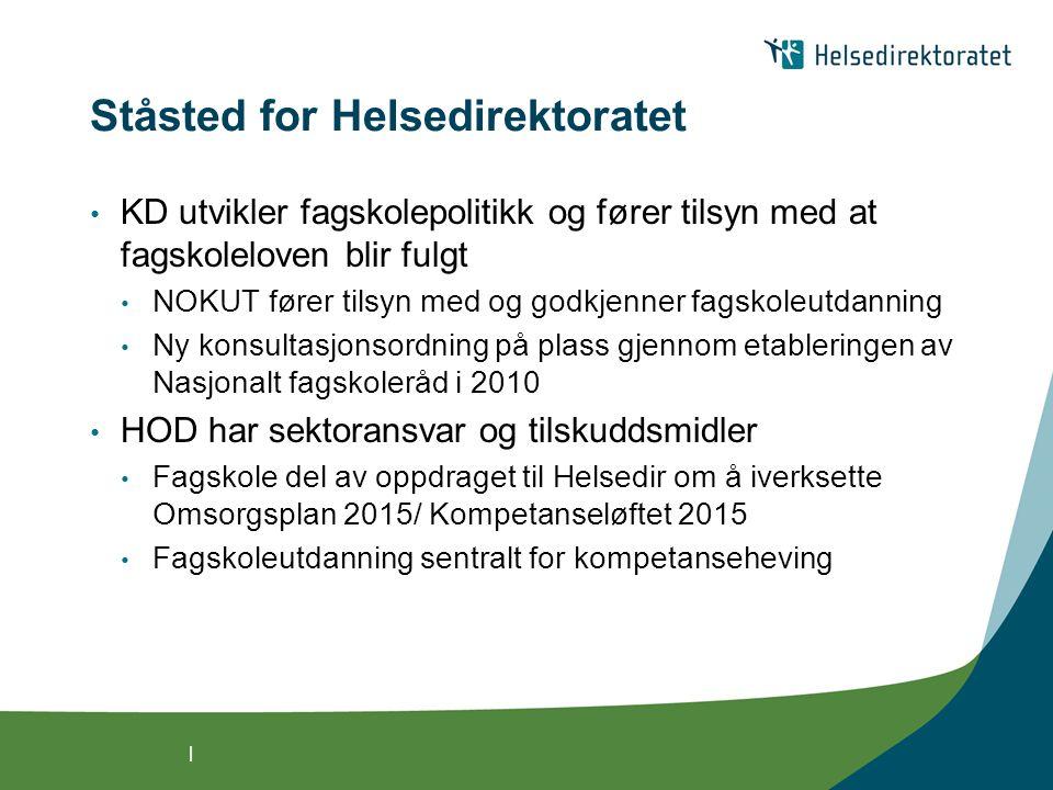 | Ståsted for Helsedirektoratet KD utvikler fagskolepolitikk og fører tilsyn med at fagskoleloven blir fulgt NOKUT fører tilsyn med og godkjenner fagskoleutdanning Ny konsultasjonsordning på plass gjennom etableringen av Nasjonalt fagskoleråd i 2010 HOD har sektoransvar og tilskuddsmidler Fagskole del av oppdraget til Helsedir om å iverksette Omsorgsplan 2015/ Kompetanseløftet 2015 Fagskoleutdanning sentralt for kompetanseheving