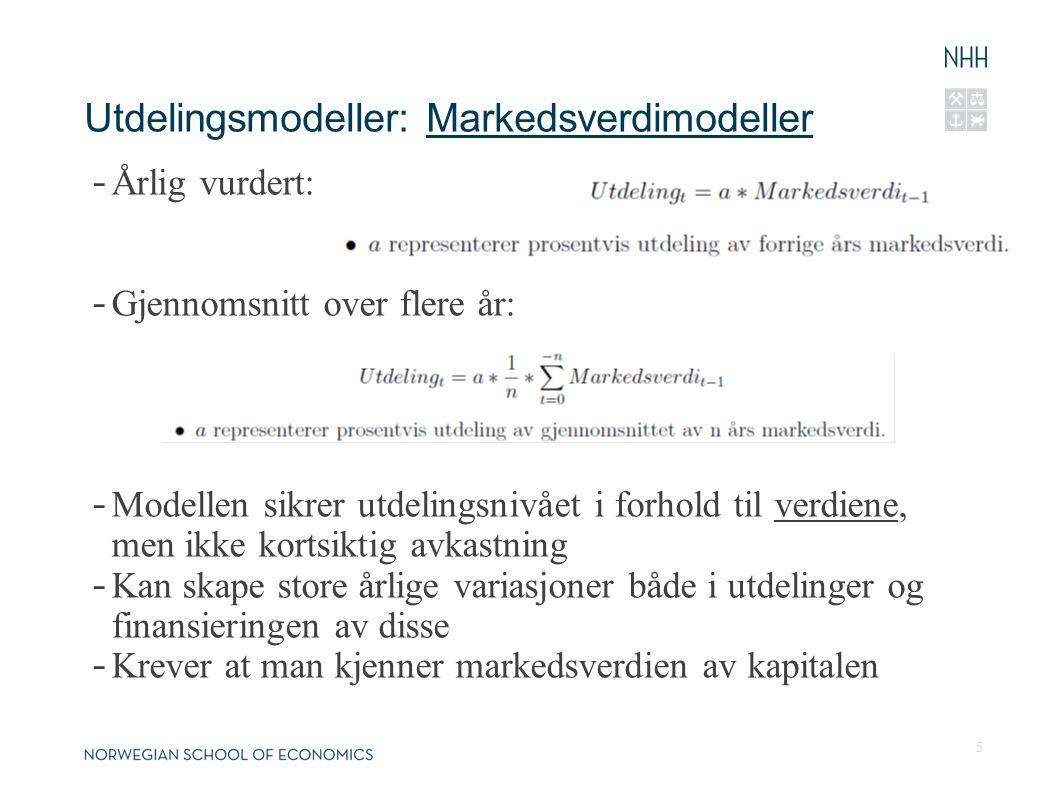 Utdelingsmodeller: Markedsverdimodeller - Årlig vurdert: - Gjennomsnitt over flere år: - Modellen sikrer utdelingsnivået i forhold til verdiene, men i
