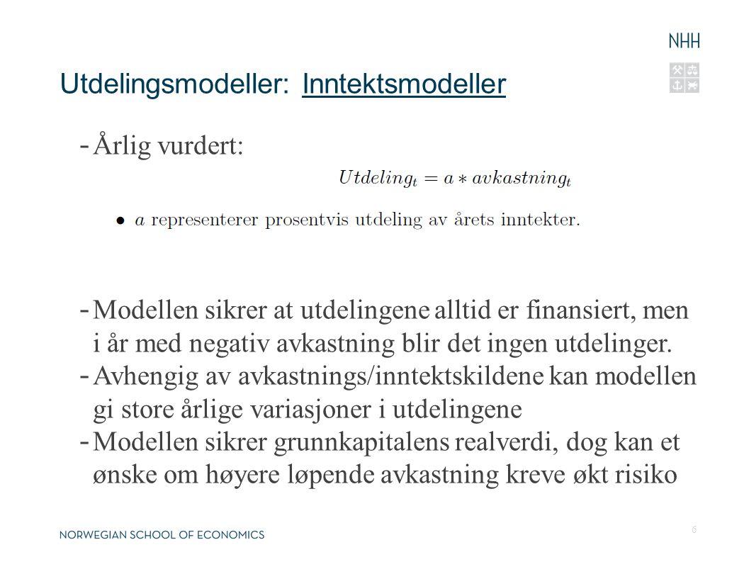 Utdelingsmodeller: Inntektsmodeller - Årlig vurdert: - Modellen sikrer at utdelingene alltid er finansiert, men i år med negativ avkastning blir det i