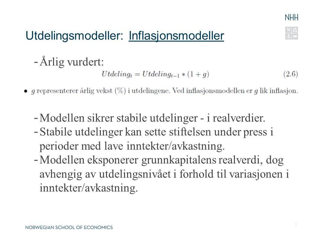 Utdelingsmodeller: Inflasjonsmodeller - Årlig vurdert: - Modellen sikrer stabile utdelinger - i realverdier. - Stabile utdelinger kan sette stiftelsen